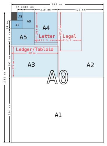 A_size_illustration2_with_letter_and_legal.svg